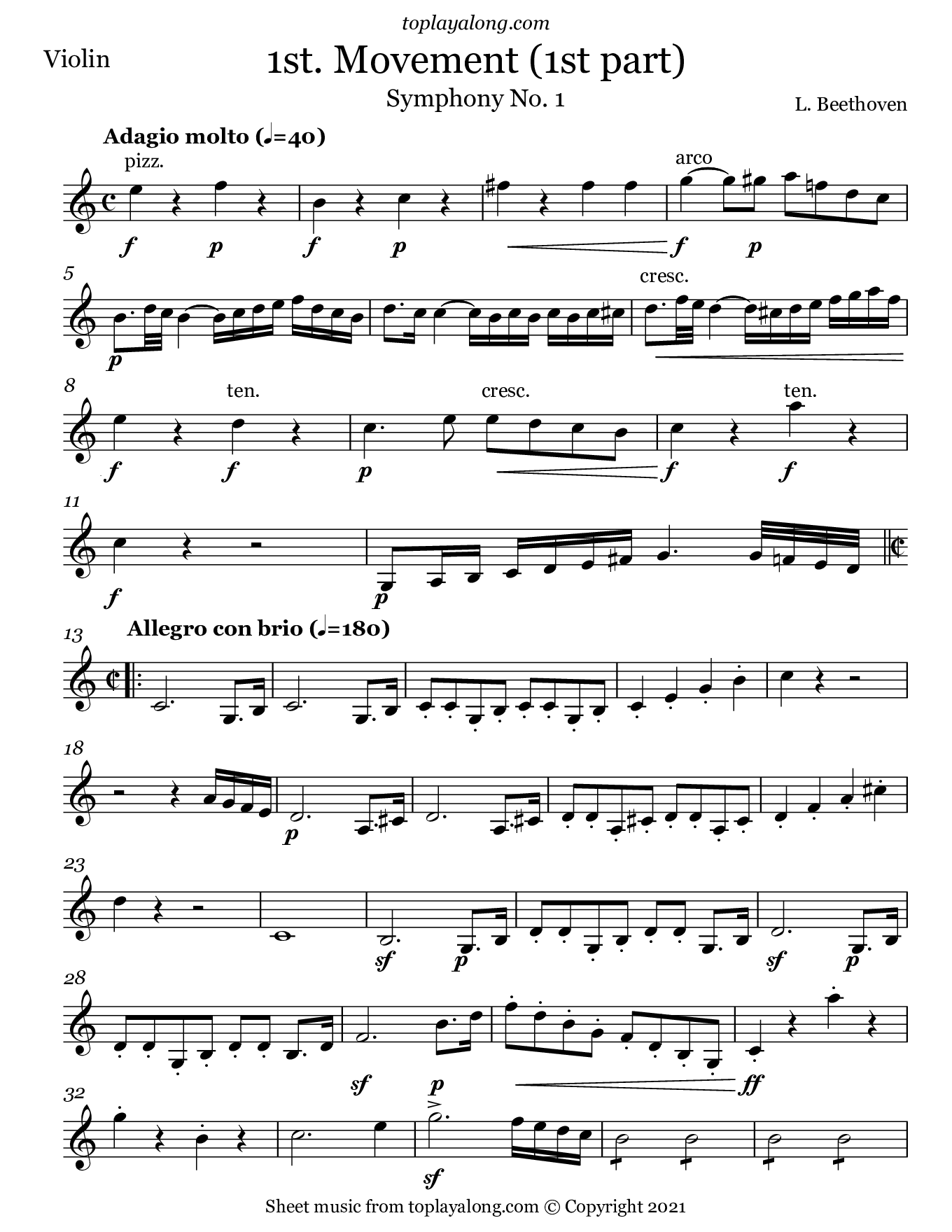 Symphony No.1 (1st. Movement - Part 1) by Beethoven. Sheet music for Violin, page 1.